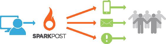 enterprise-diagram